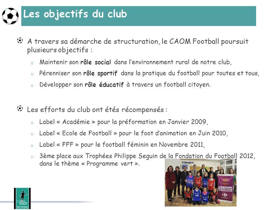 Les objectifs du club A travers sa démarche de structuration, le CAOM Football poursuit plusieurs objectifs :