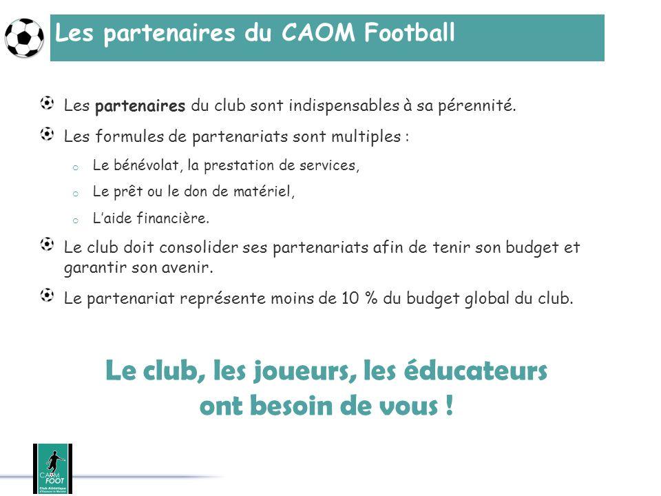 Les partenaires du CAOM Football