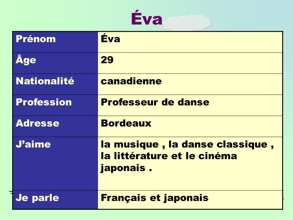 Éva Prénom Éva Âge 29 Nationalité canadienne Profession