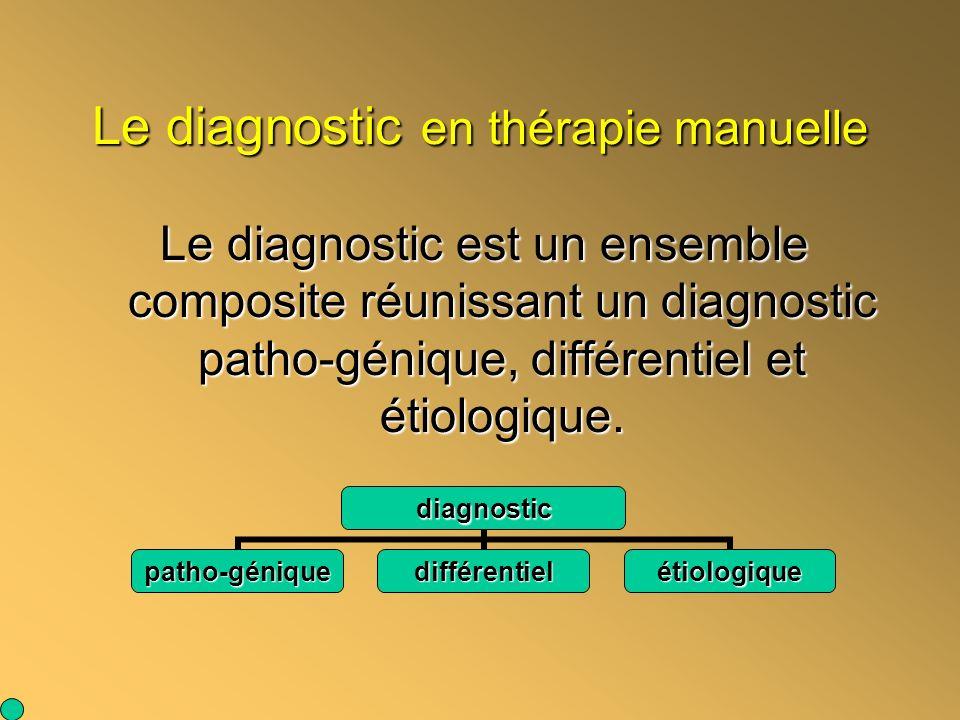 Le diagnostic en thérapie manuelle