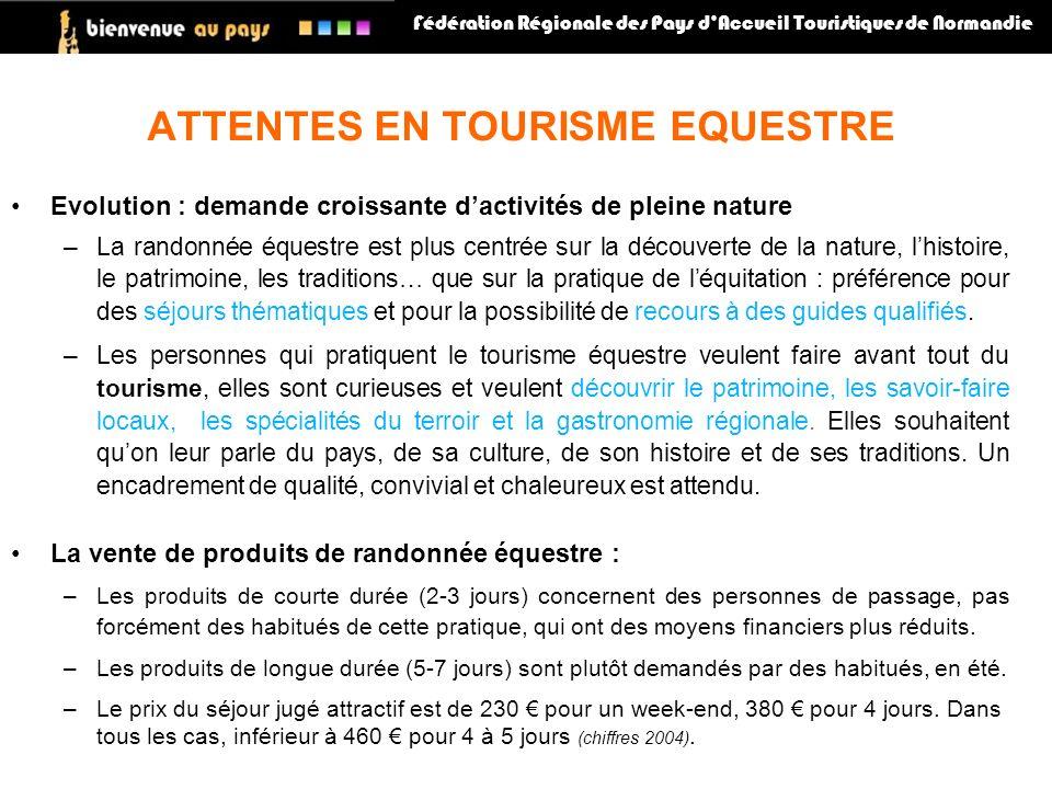 ATTENTES EN TOURISME EQUESTRE