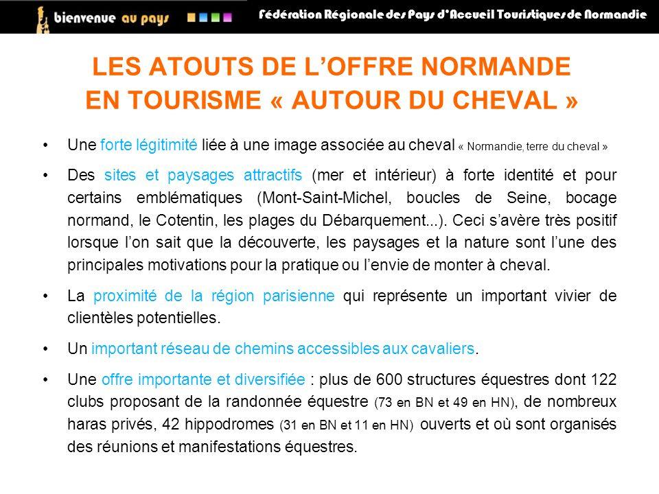 LES ATOUTS DE L'OFFRE NORMANDE EN TOURISME « AUTOUR DU CHEVAL »