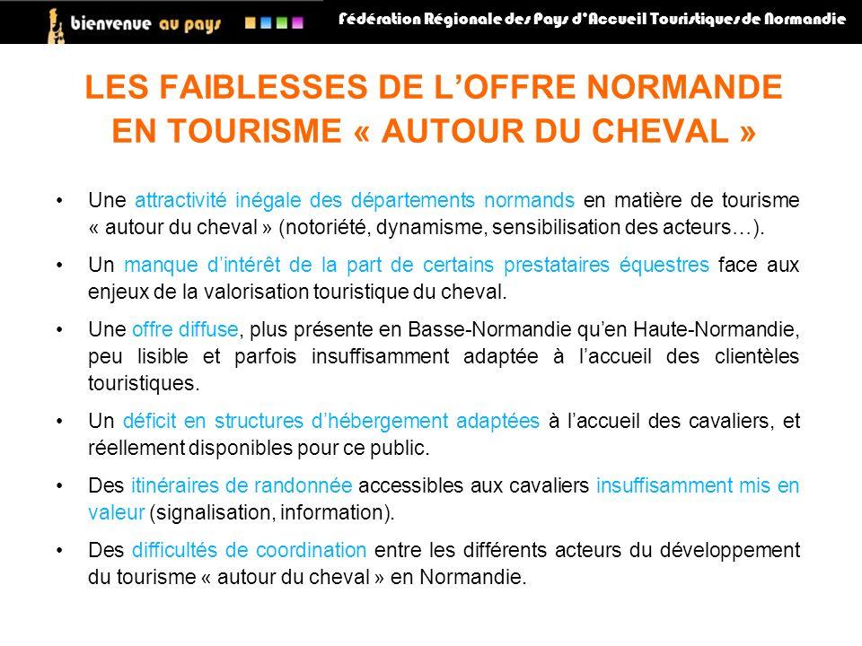 LES FAIBLESSES DE L'OFFRE NORMANDE EN TOURISME « AUTOUR DU CHEVAL »