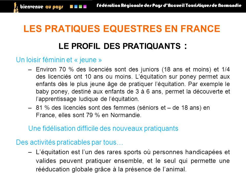 LES PRATIQUES EQUESTRES EN FRANCE