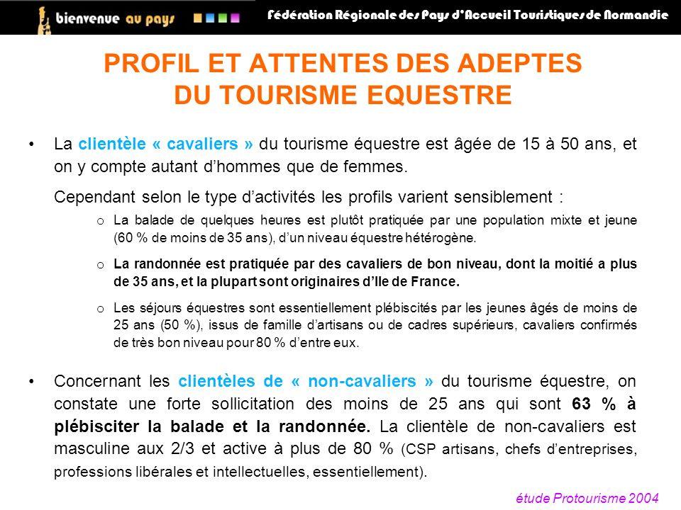 PROFIL ET ATTENTES DES ADEPTES DU TOURISME EQUESTRE