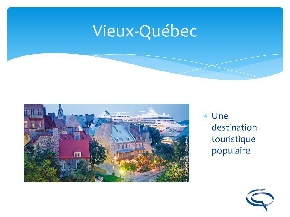 Vieux-Québec Une destination touristique populaire