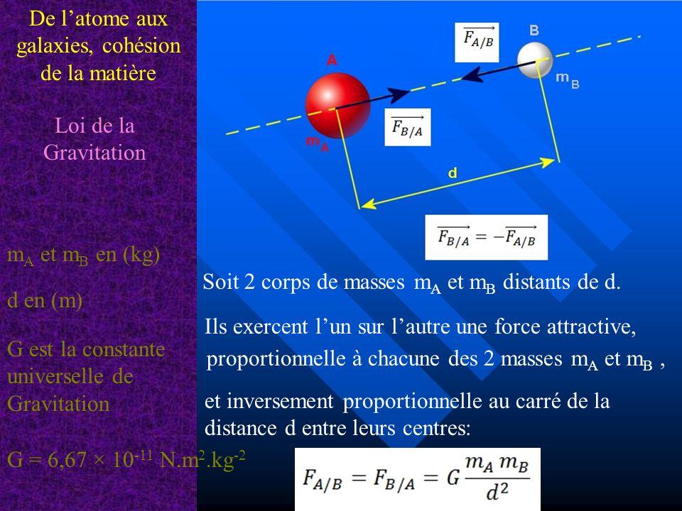De l'atome aux galaxies, cohésion de la matière