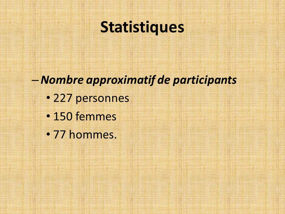 Statistiques Nombre approximatif de participants 227 personnes