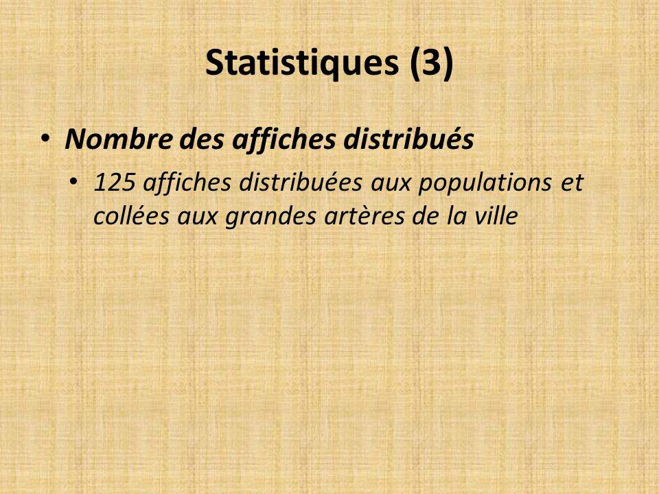 Statistiques (3) Nombre des affiches distribués