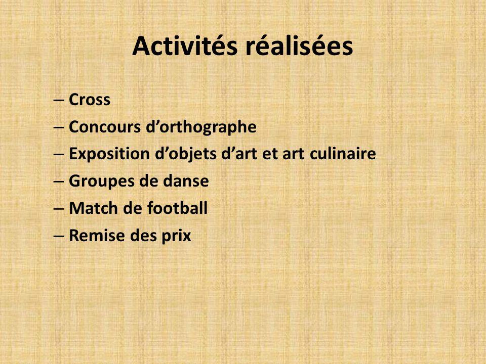 Activités réalisées Cross Concours d'orthographe