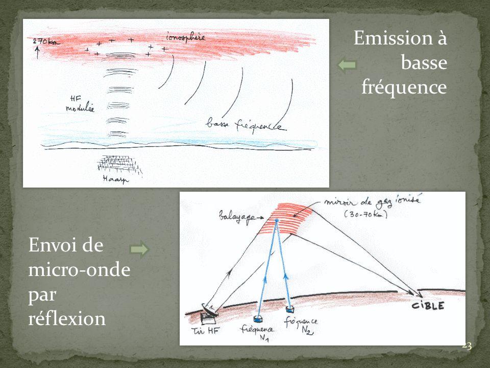 Emission à basse fréquence
