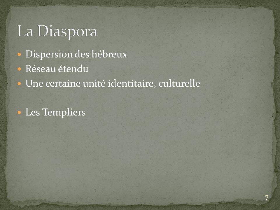 La Diaspora Dispersion des hébreux Réseau étendu