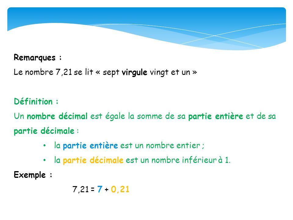 Remarques : Le nombre 7,21 se lit « sept virgule vingt et un » Définition :