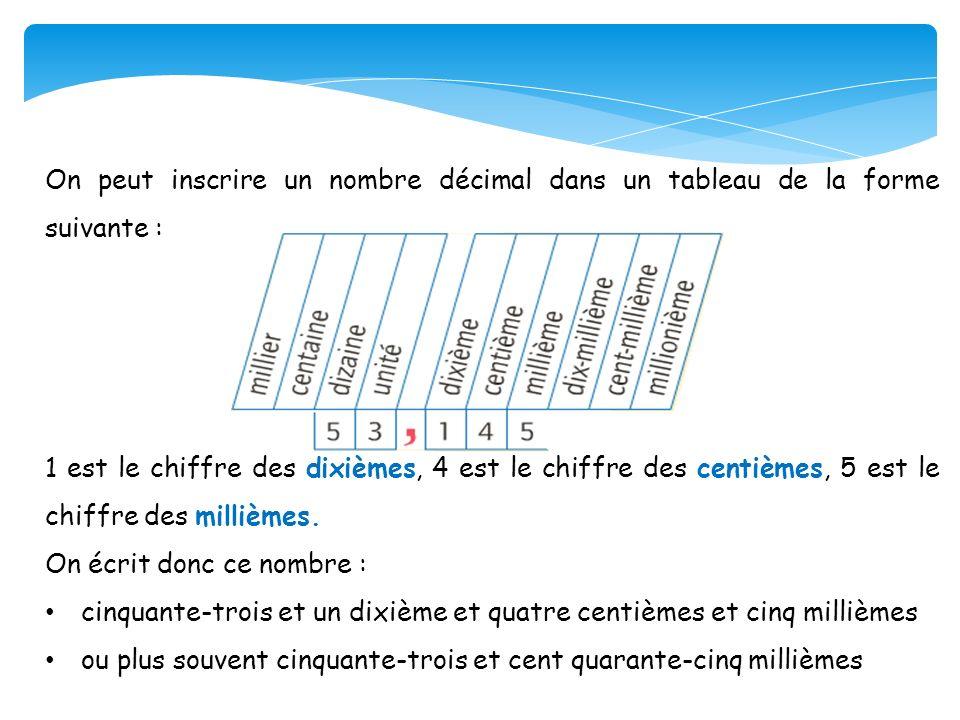 On peut inscrire un nombre décimal dans un tableau de la forme suivante :