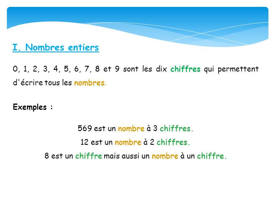 I. Nombres entiers 0, 1, 2, 3, 4, 5, 6, 7, 8 et 9 sont les dix chiffres qui permettent d écrire tous les nombres.