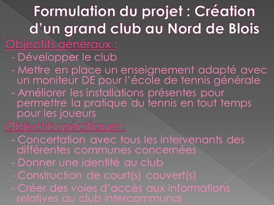 Formulation du projet : Création d'un grand club au Nord de Blois