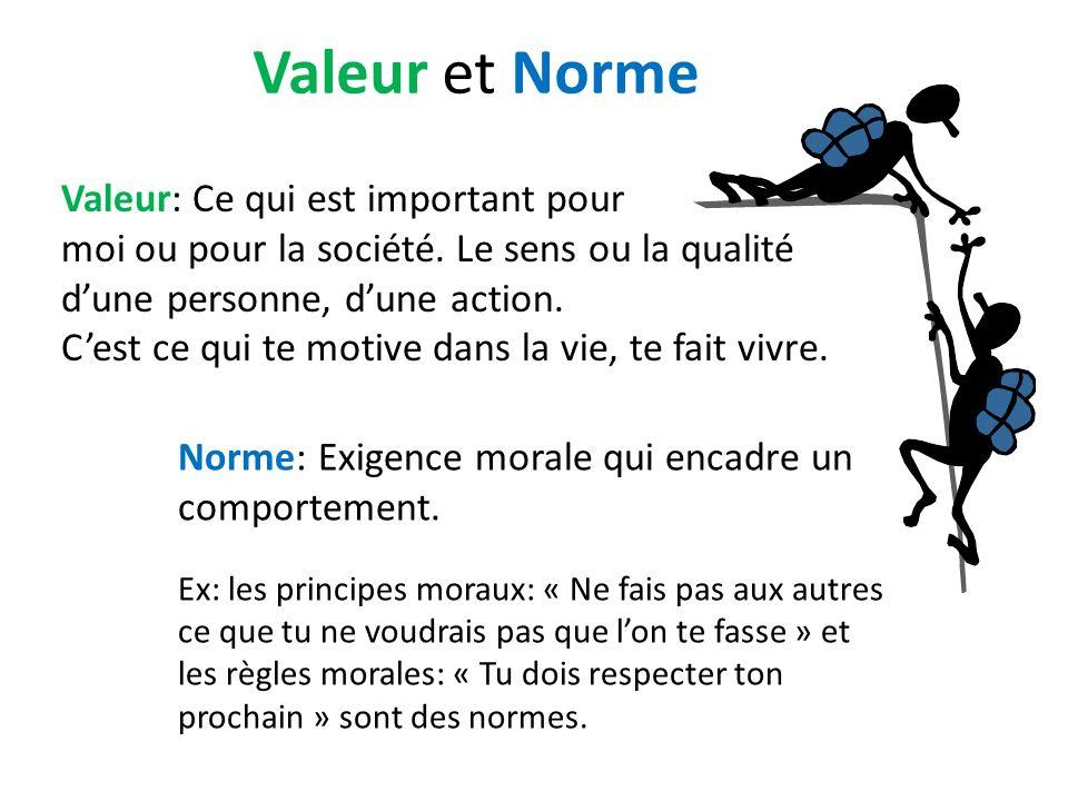 Valeur et Norme Valeur: Ce qui est important pour