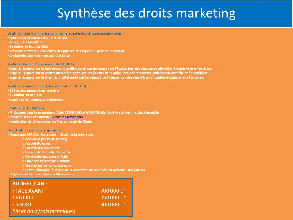 Synthèse des droits marketing