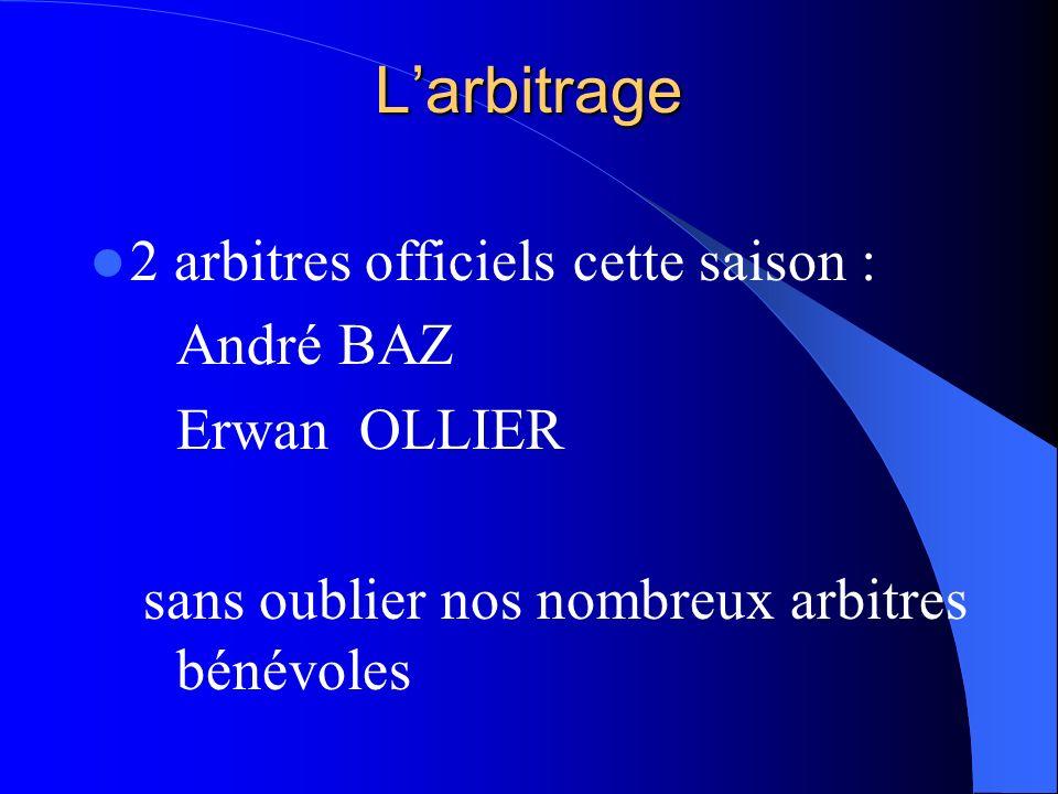 L'arbitrage 2 arbitres officiels cette saison : André BAZ Erwan OLLIER