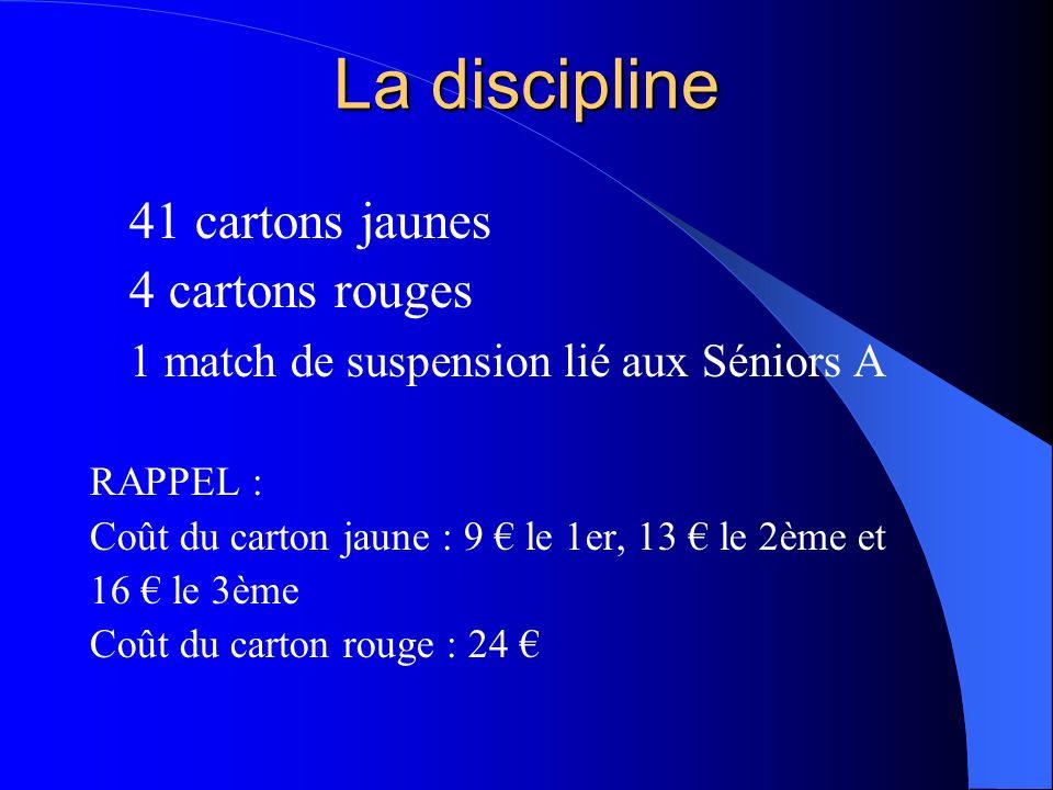 La discipline 1 match de suspension lié aux Séniors A