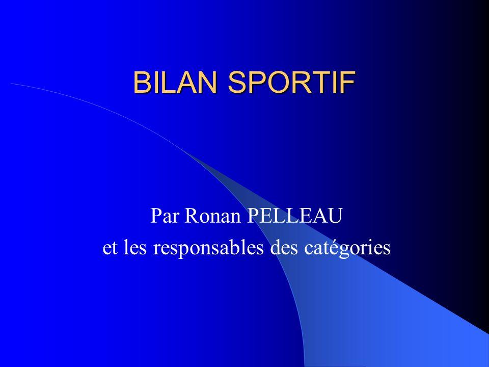 Par Ronan PELLEAU et les responsables des catégories