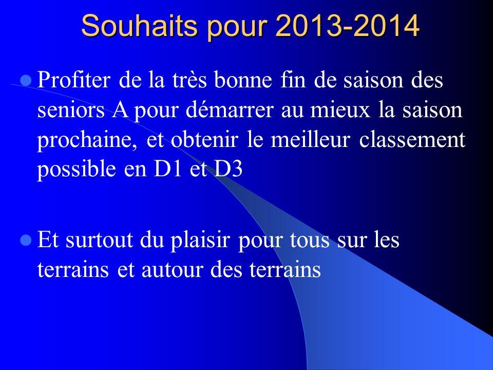 Souhaits pour 2013-2014