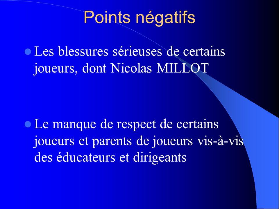 Points négatifs Les blessures sérieuses de certains joueurs, dont Nicolas MILLOT.