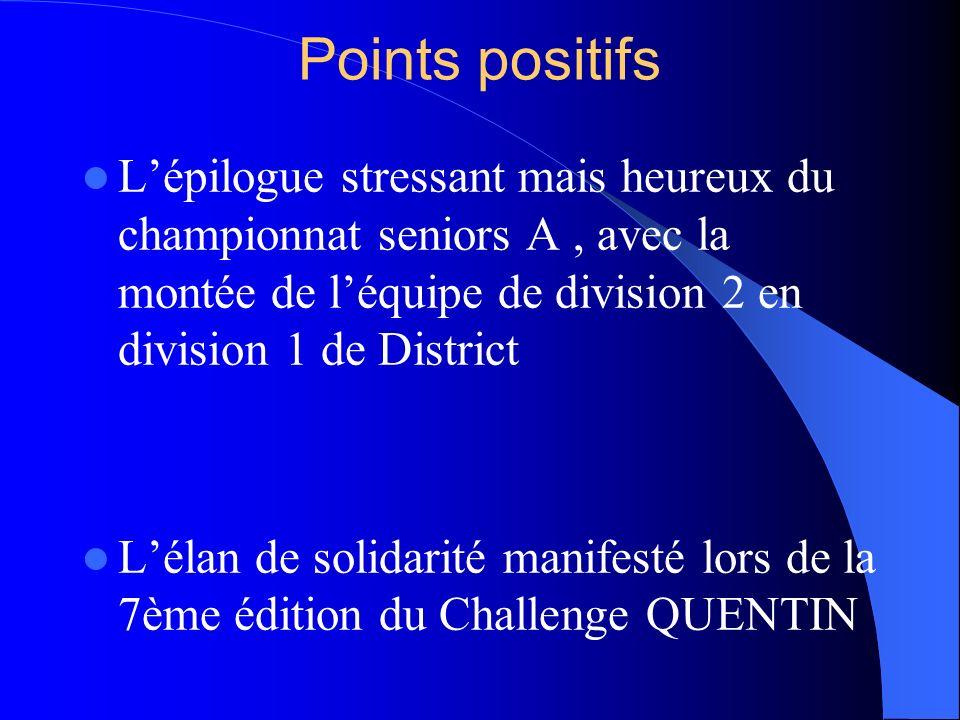 Points positifs L'épilogue stressant mais heureux du championnat seniors A , avec la montée de l'équipe de division 2 en division 1 de District.