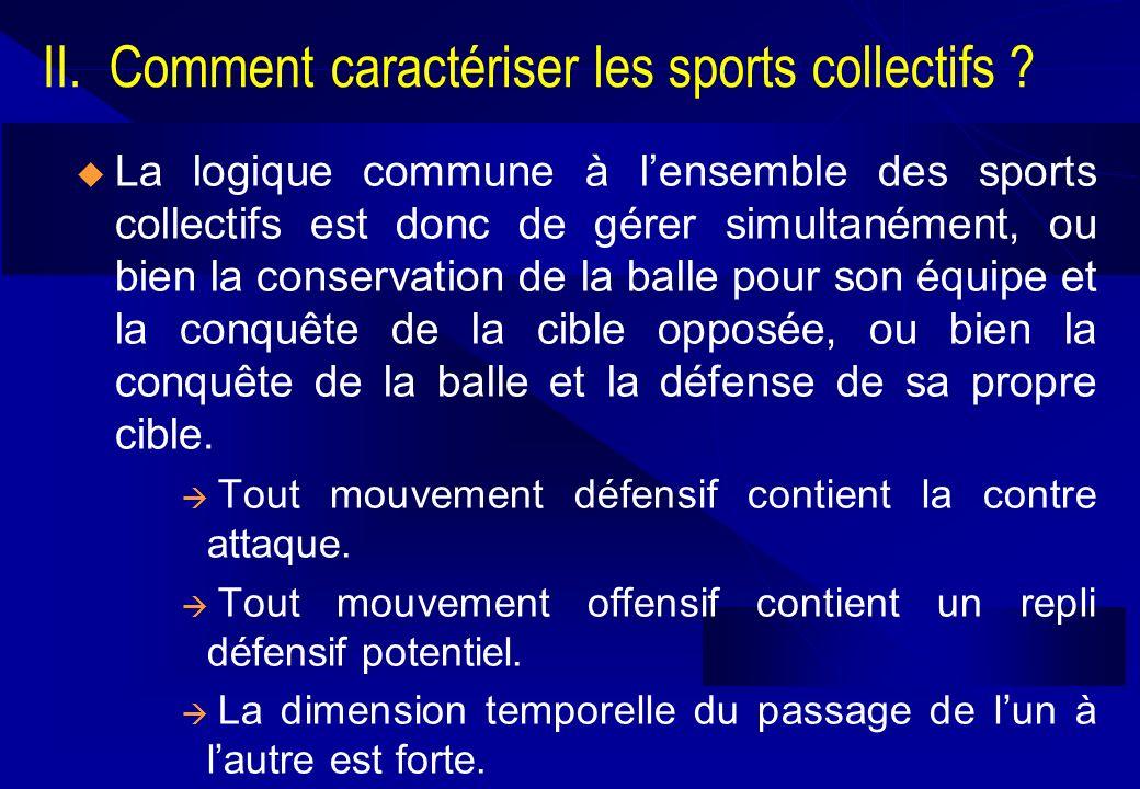 II. Comment caractériser les sports collectifs