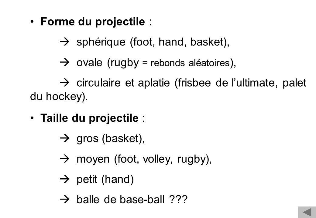  sphérique (foot, hand, basket),