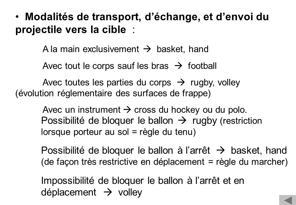 A la main exclusivement  basket, hand
