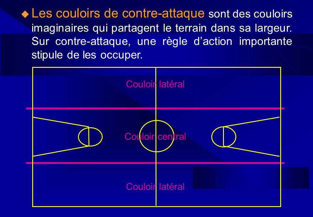 Les couloirs de contre-attaque sont des couloirs imaginaires qui partagent le terrain dans sa largeur. Sur contre-attaque, une règle d'action importante stipule de les occuper.