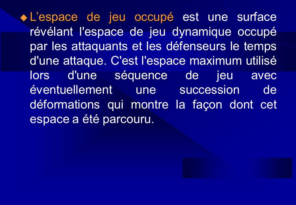 L'espace de jeu occupé est une surface révélant l espace de jeu dynamique occupé par les attaquants et les défenseurs le temps d une attaque.