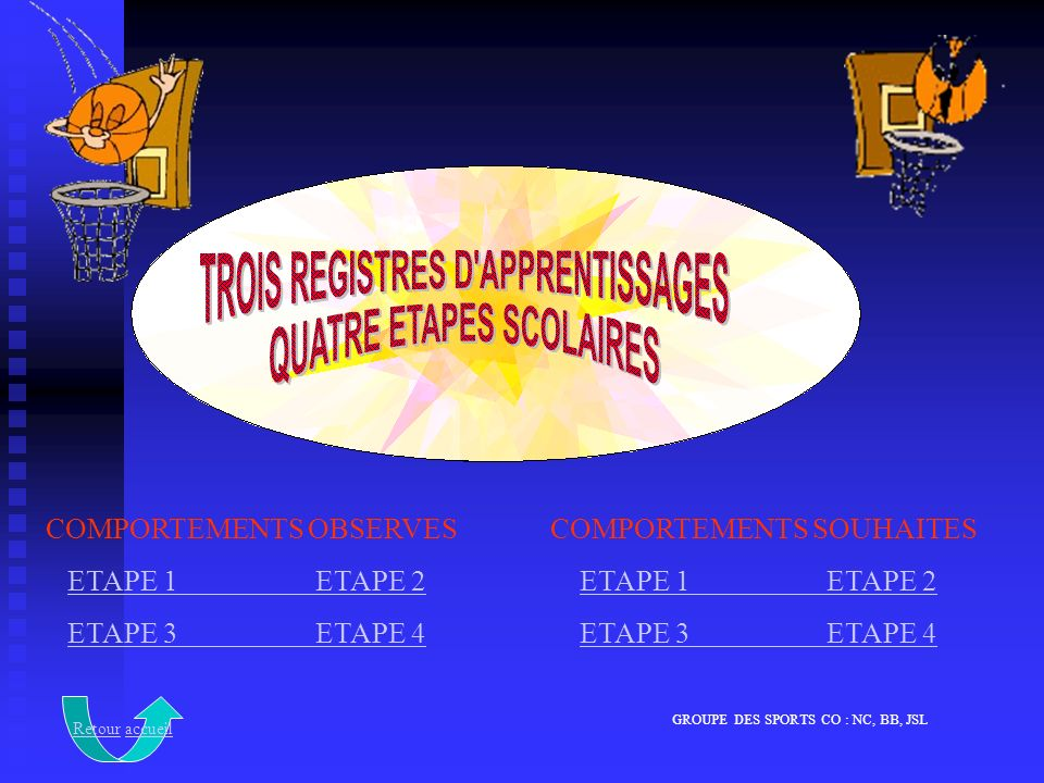 COMPORTEMENTS OBSERVES ETAPE 1 ETAPE 2 ETAPE 3 ETAPE 4