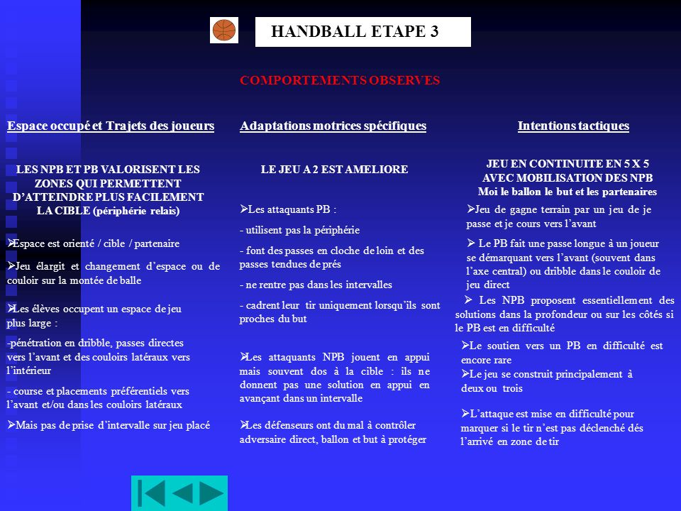 HANDBALL ETAPE 3 COMPORTEMENTS OBSERVES