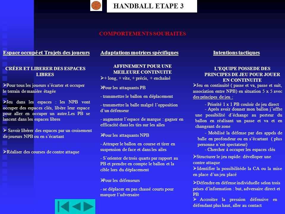 HANDBALL ETAPE 3 COMPORTEMENTS SOUHAITES