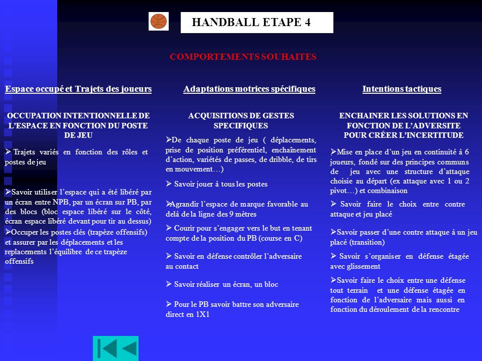 HANDBALL ETAPE 4 COMPORTEMENTS SOUHAITES