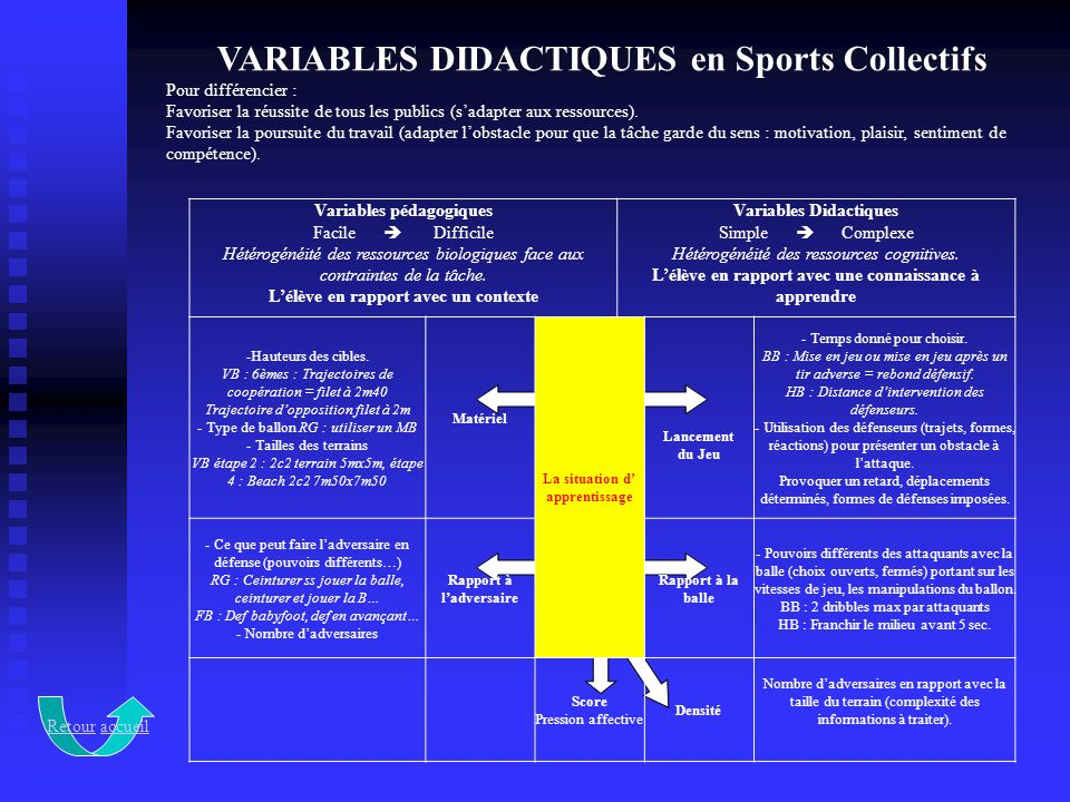 VARIABLES DIDACTIQUES en Sports Collectifs