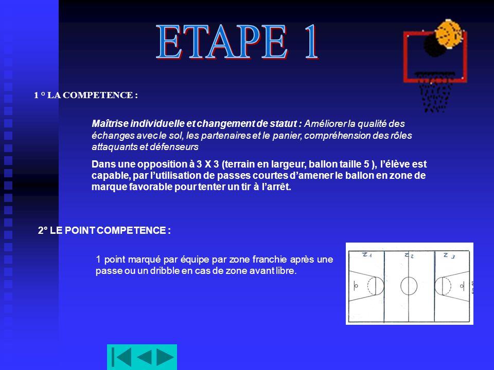 ETAPE 1 1 ° LA COMPETENCE :