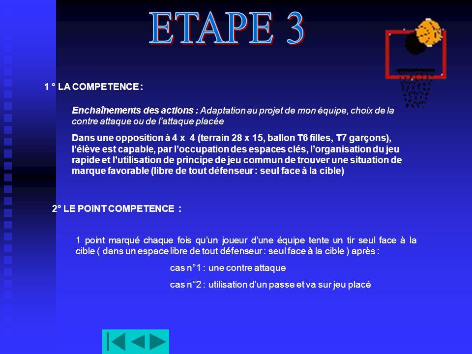 ETAPE 3 1 ° LA COMPETENCE : Enchaînements des actions : Adaptation au projet de mon équipe, choix de la contre attaque ou de l'attaque placée.