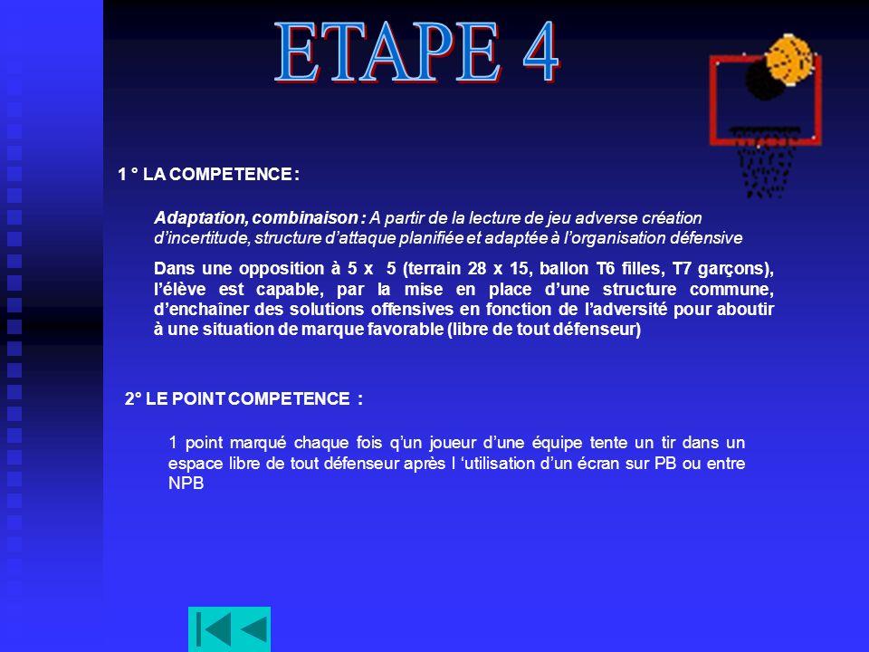 ETAPE 4 1 ° LA COMPETENCE :