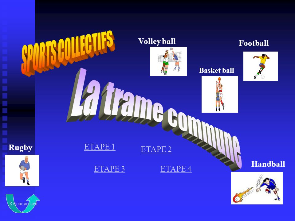 La trame commune SPORTS COLLECTIFS Volley ball Football Rugby ETAPE 1