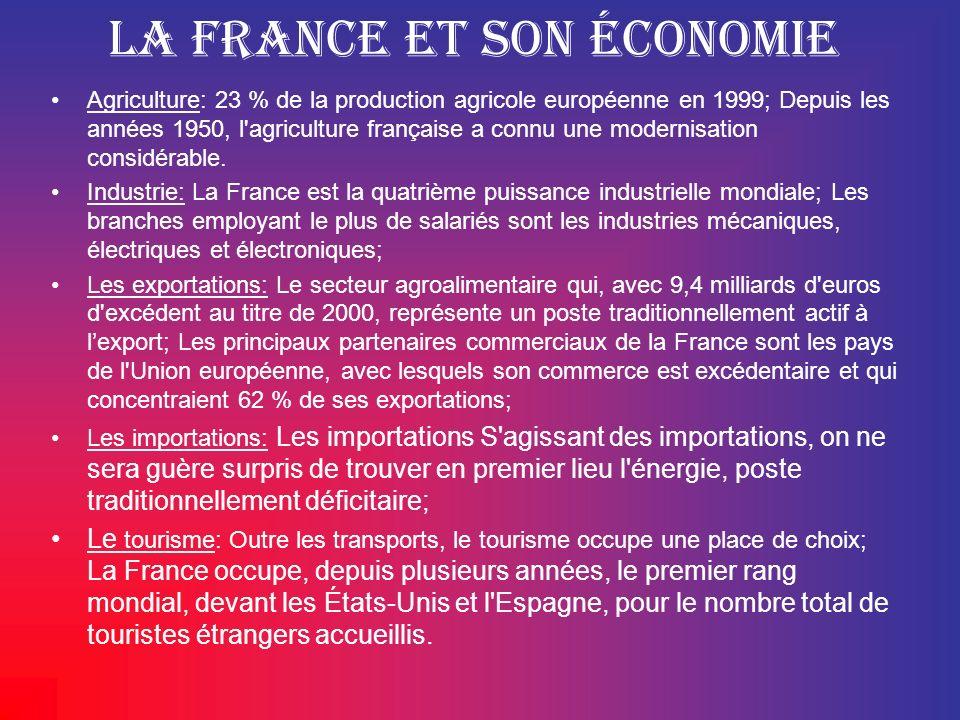 La France et son économie