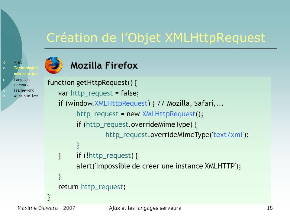 Création de l'Objet XMLHttpRequest