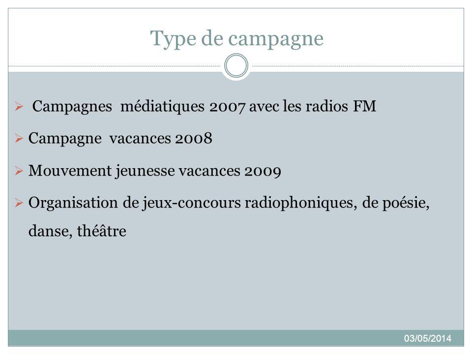 Type de campagne Campagnes médiatiques 2007 avec les radios FM