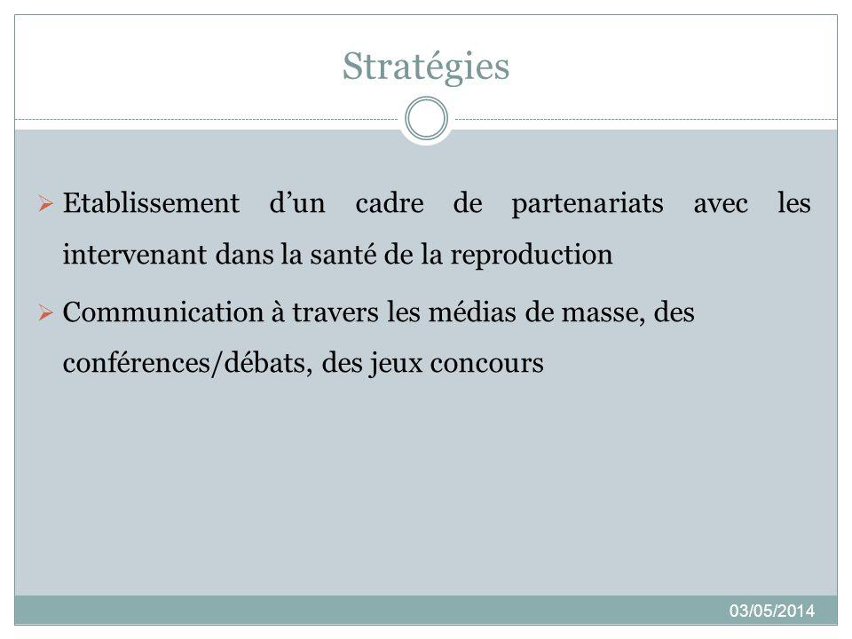 Stratégies Etablissement d'un cadre de partenariats avec les intervenant dans la santé de la reproduction.