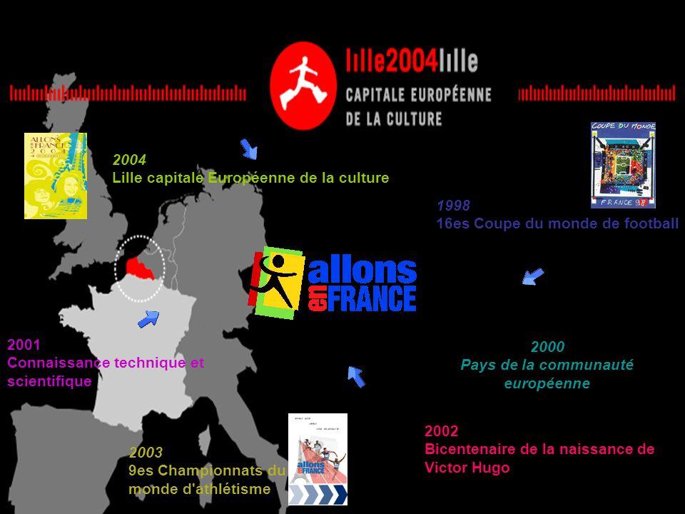 2000 Pays de la communauté européenne