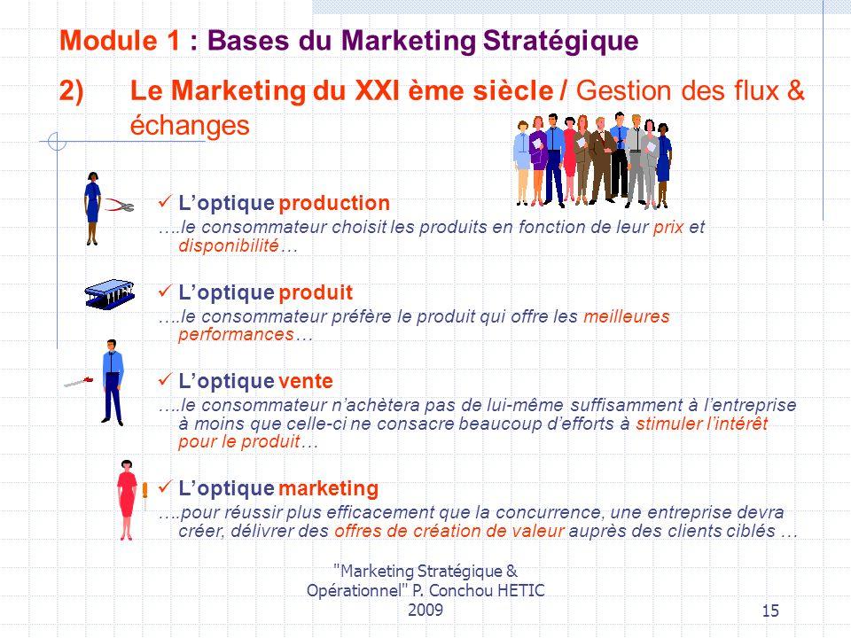 Le Marketing du XXI ème siècle / Gestion des flux & échanges
