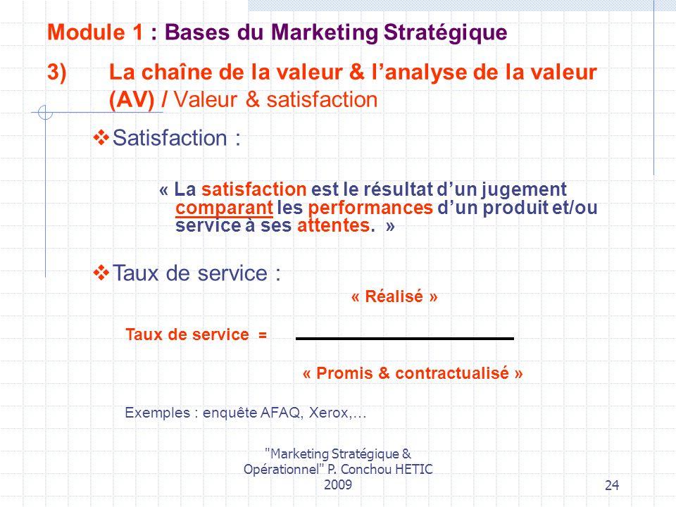 Marketing Stratégique & Opérationnel P. Conchou HETIC 2009