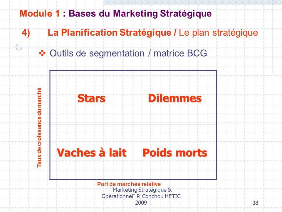 La Planification Stratégique / Le plan stratégique